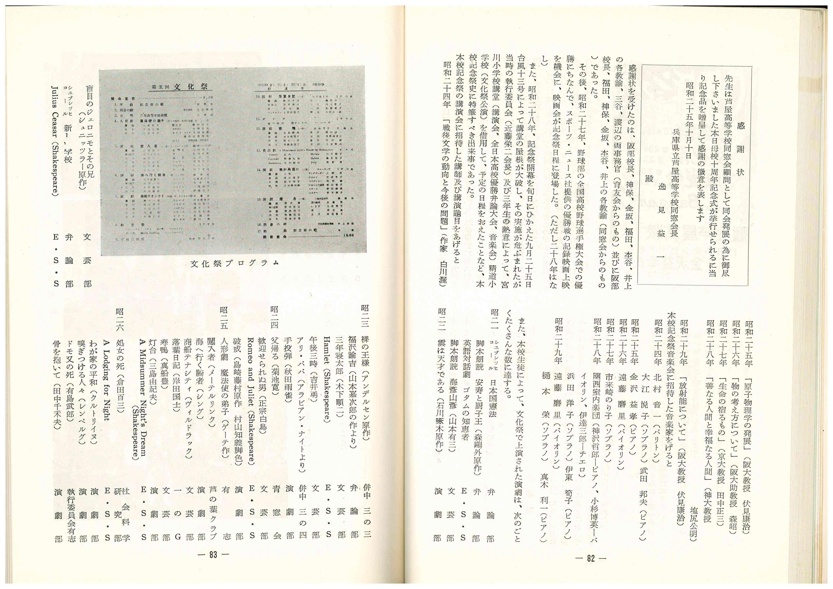 芦高十五年史・記念祭2