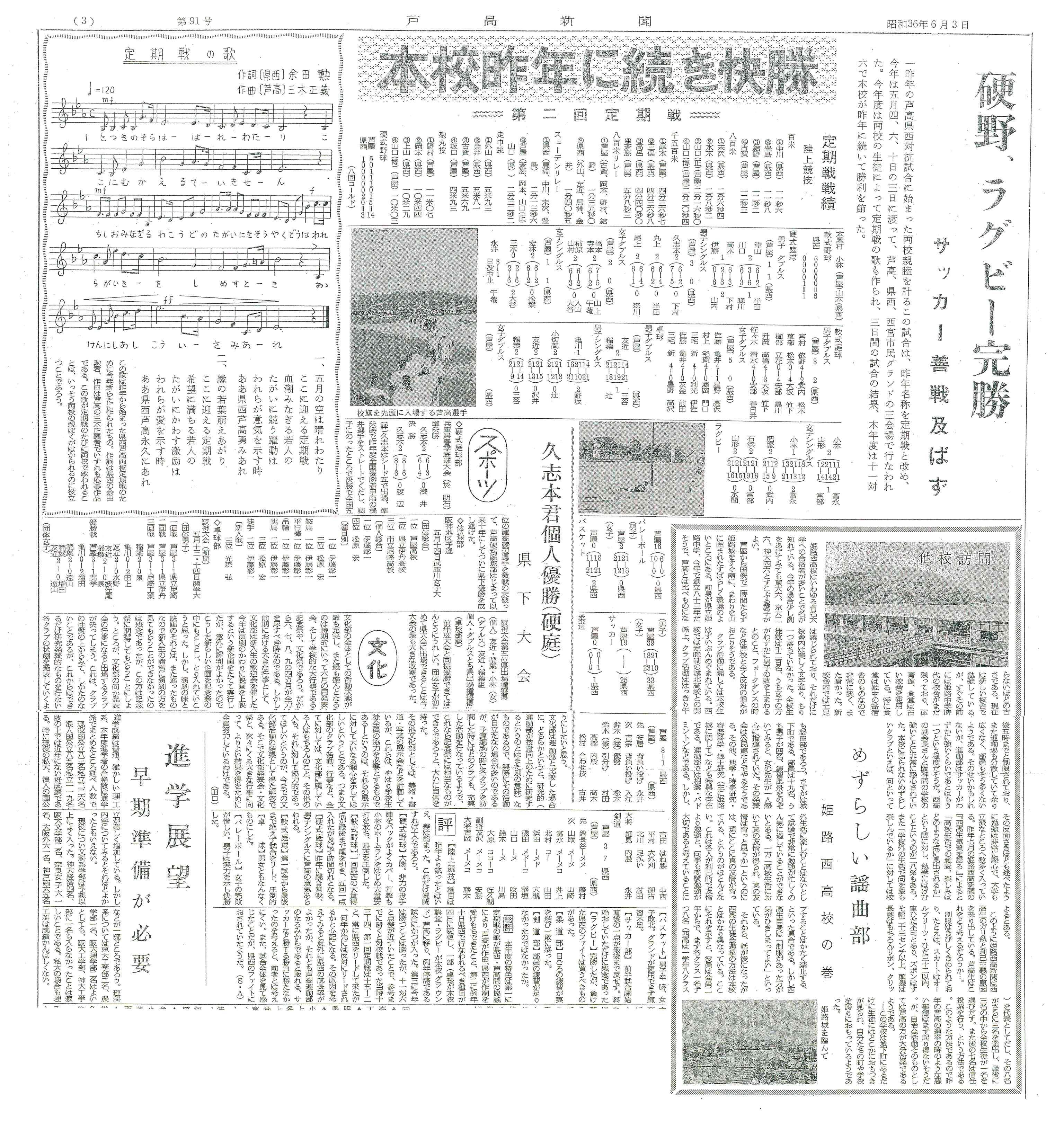 芦高新聞昭36.6