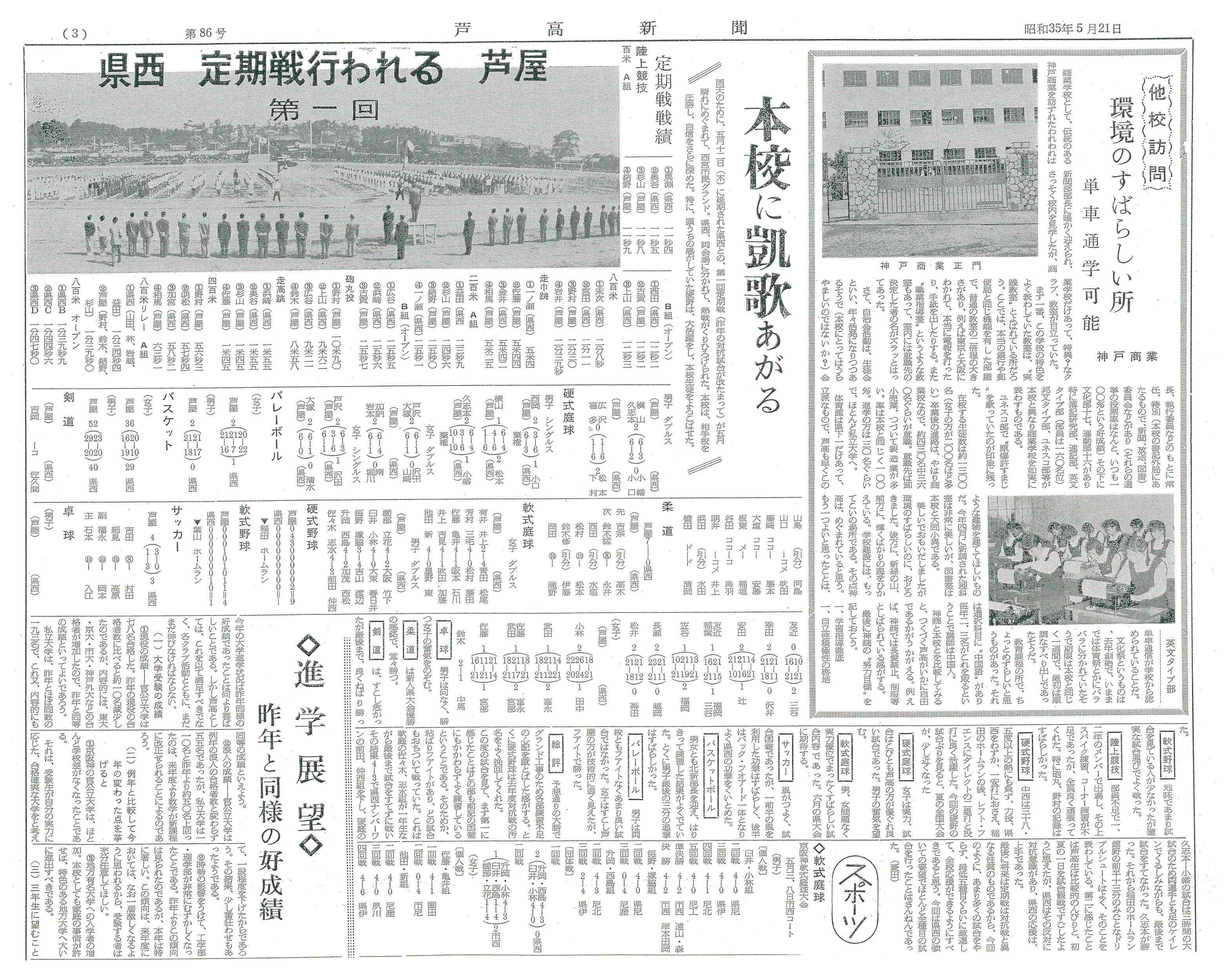 芦高新聞昭35・5